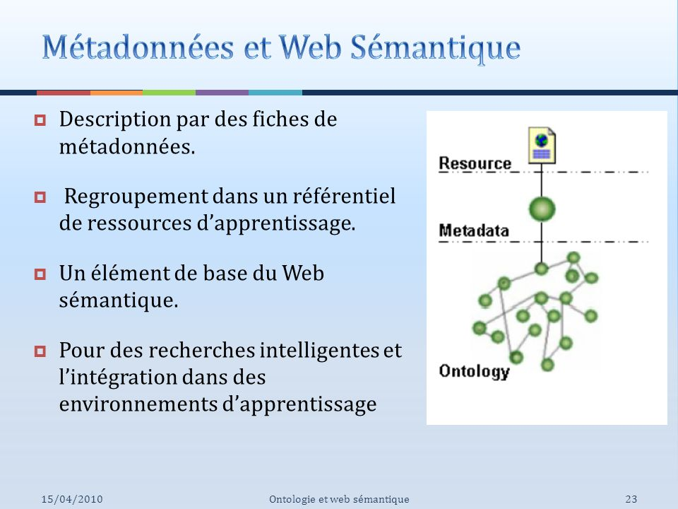 Métadonnées et Web Sémantique