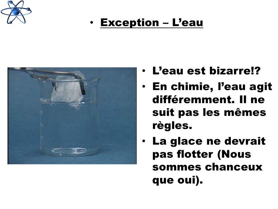Exception – L'eau L'eau est bizarre! En chimie, l'eau agit différemment. Il ne suit pas les mêmes règles.
