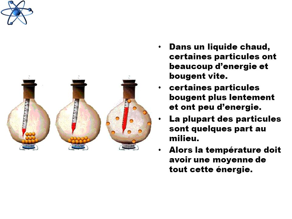 Dans un liquide chaud, certaines particules ont beaucoup d'energie et bougent vite.