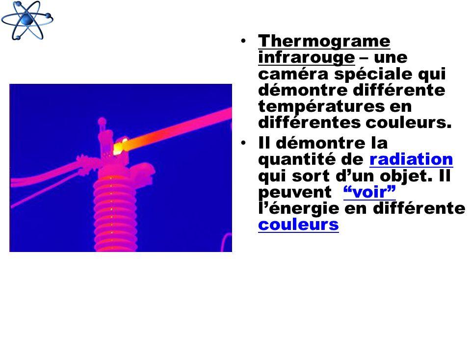 Thermograme infrarouge – une caméra spéciale qui démontre différente températures en différentes couleurs.