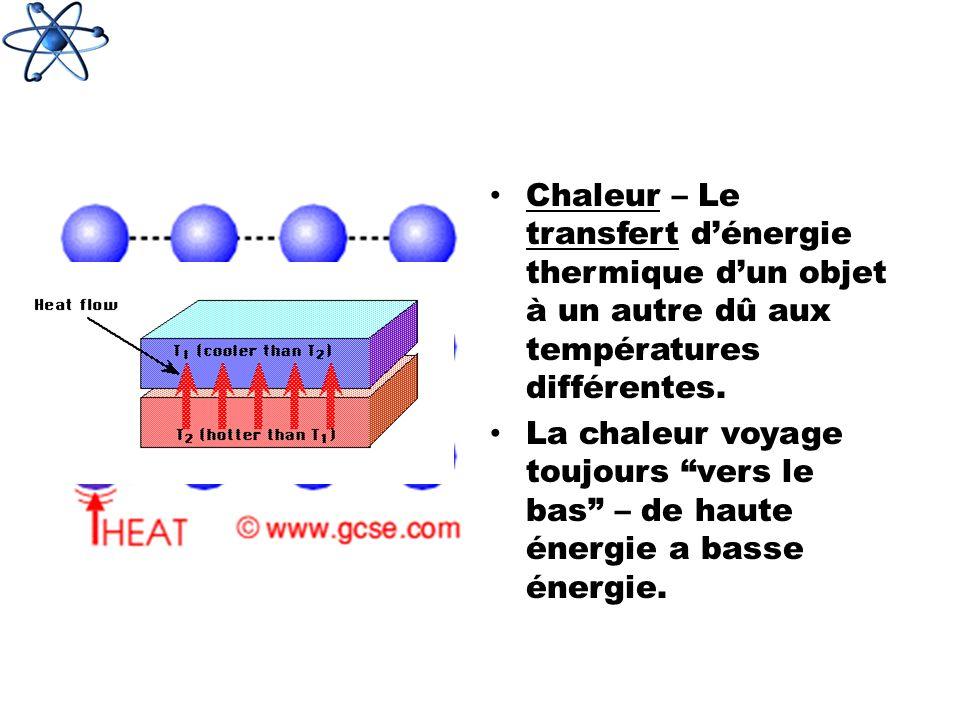 Chaleur – Le transfert d'énergie thermique d'un objet à un autre dû aux températures différentes.