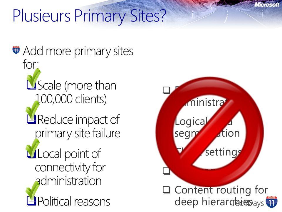 Plusieurs Primary Sites