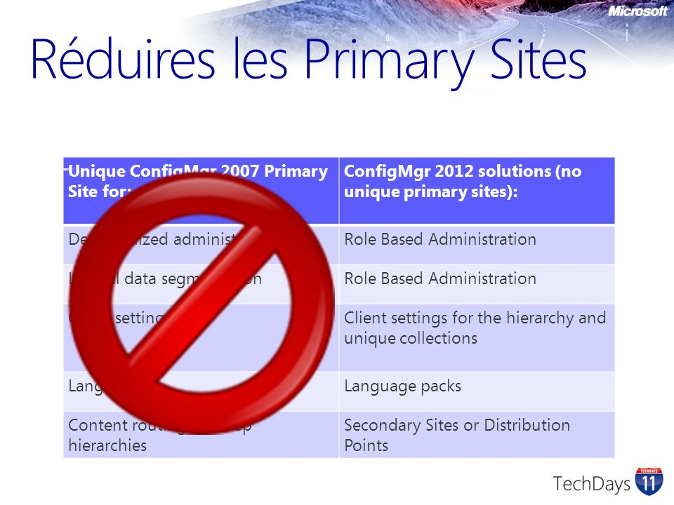Réduires les Primary Sites