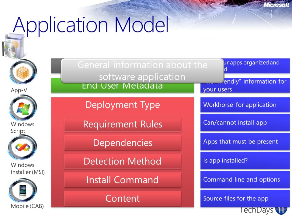 Application Model Administrator Properties