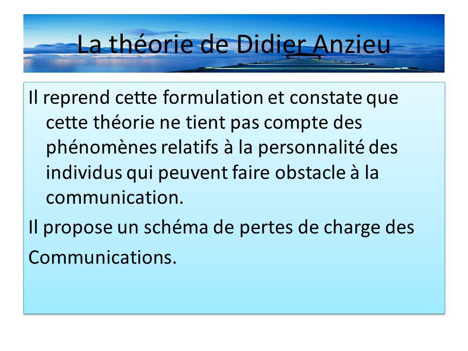 La théorie de Didier Anzieu