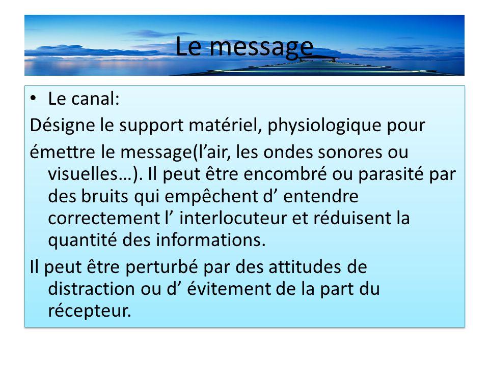 Le message Le canal: Désigne le support matériel, physiologique pour