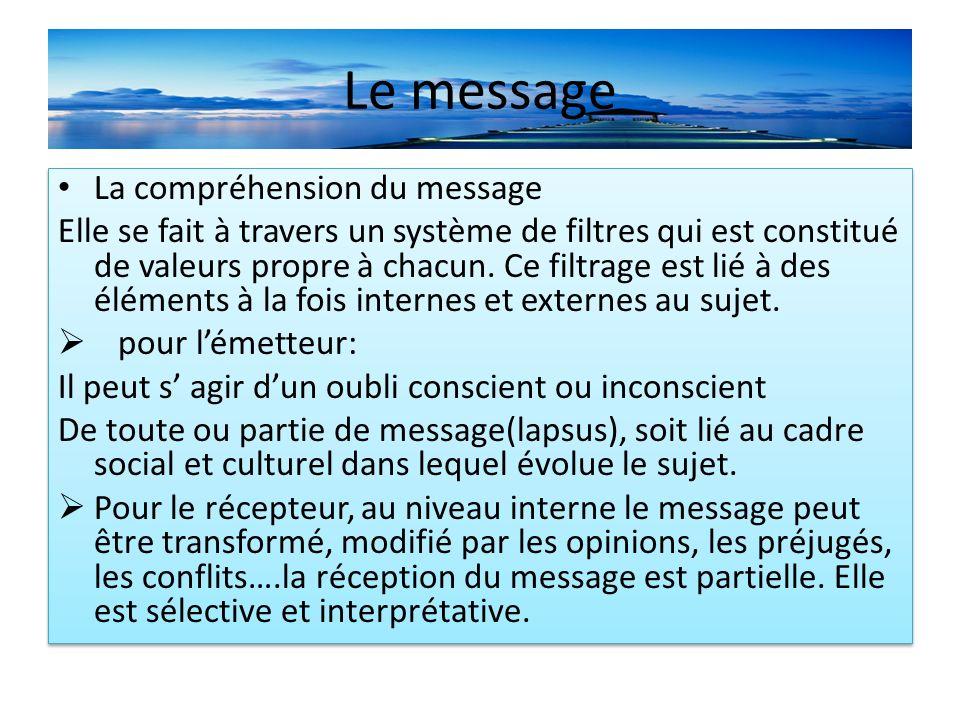 Le message La compréhension du message