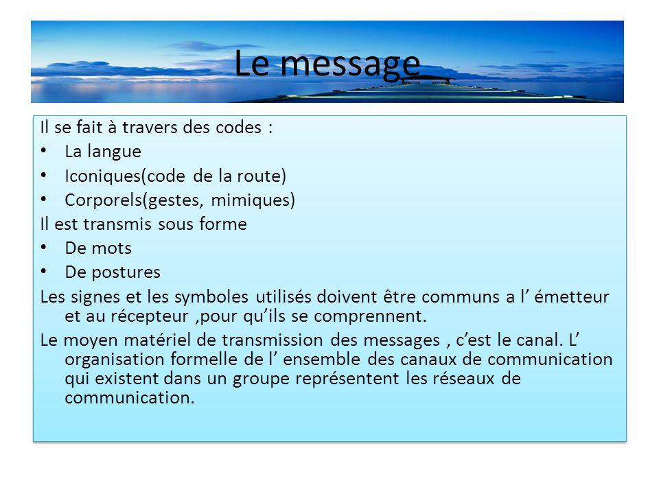 Le message Il se fait à travers des codes : La langue