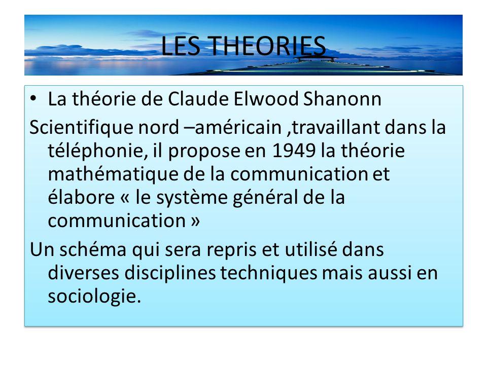 LES THEORIES La théorie de Claude Elwood Shanonn