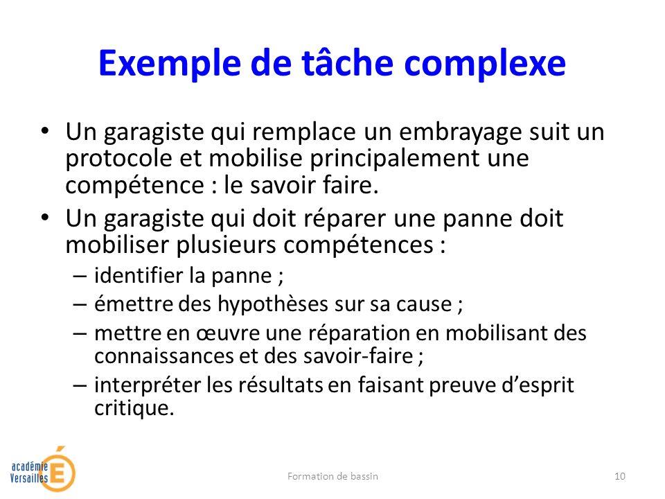 Exemple de tâche complexe