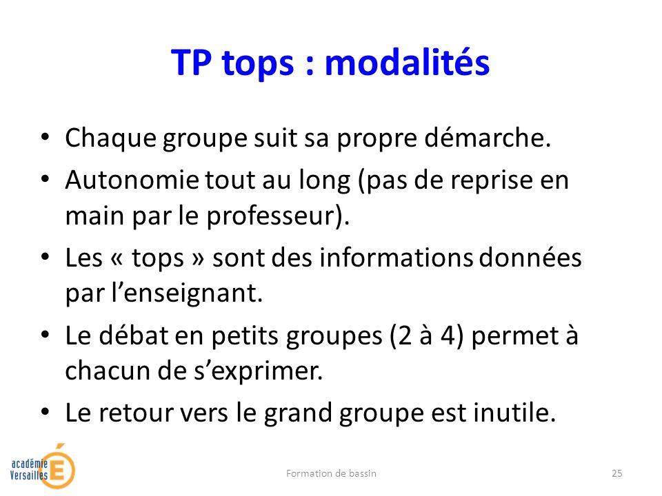 TP tops : modalités Chaque groupe suit sa propre démarche.