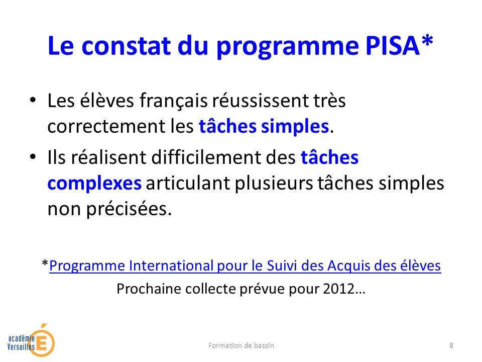 Le constat du programme PISA*