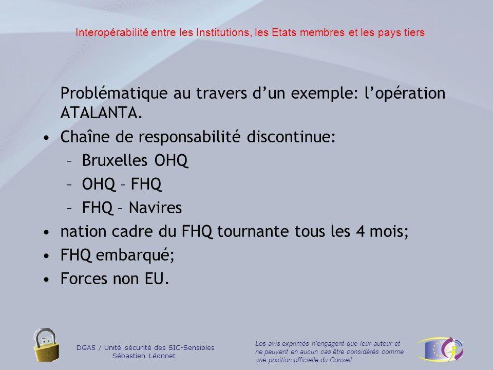 Chaîne de responsabilité discontinue: Bruxelles OHQ OHQ – FHQ