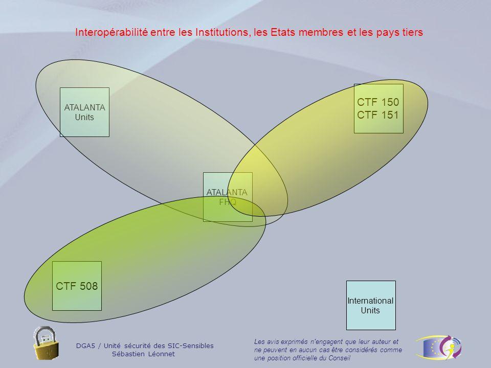 Interopérabilité entre les Institutions, les Etats membres et les pays tiers