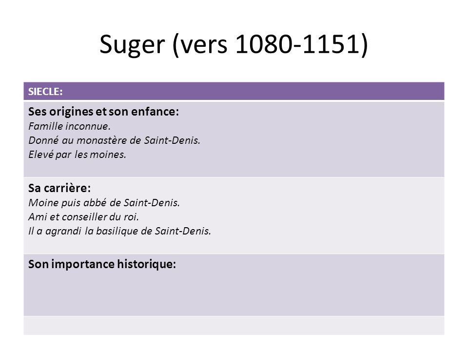Suger (vers 1080-1151) Ses origines et son enfance: Sa carrière: