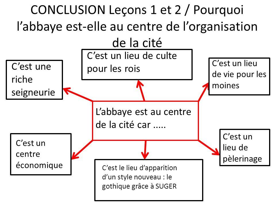CONCLUSION Leçons 1 et 2 / Pourquoi l'abbaye est-elle au centre de l'organisation de la cité