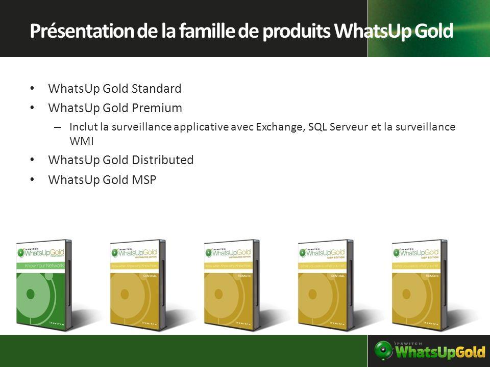 Présentation de la famille de produits WhatsUp Gold