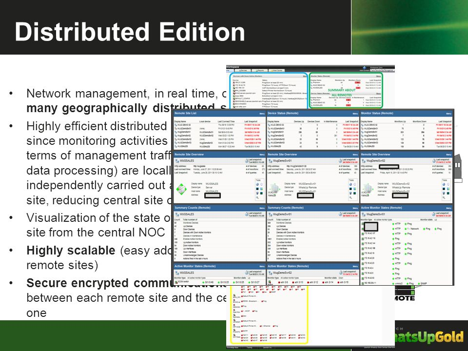 Distributed Edition Network management, in real time, on many geographically distributed sites.