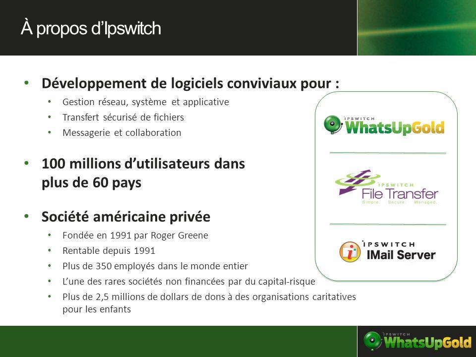 À propos d'Ipswitch Développement de logiciels conviviaux pour :