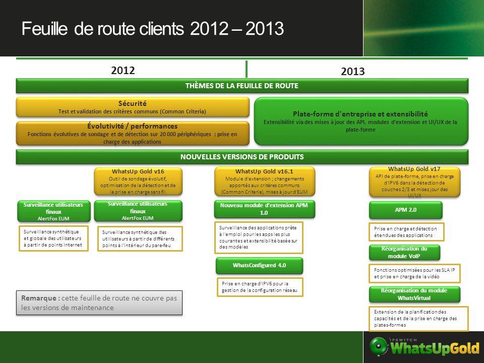 Feuille de route clients 2012 – 2013