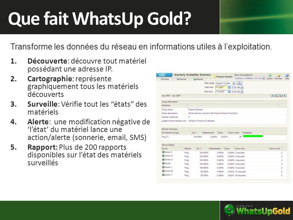 Que fait WhatsUp Gold Transforme les données du réseau en informations utiles à l'exploitation.