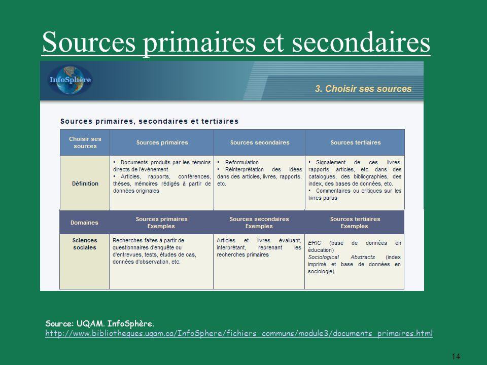 Sources primaires et secondaires