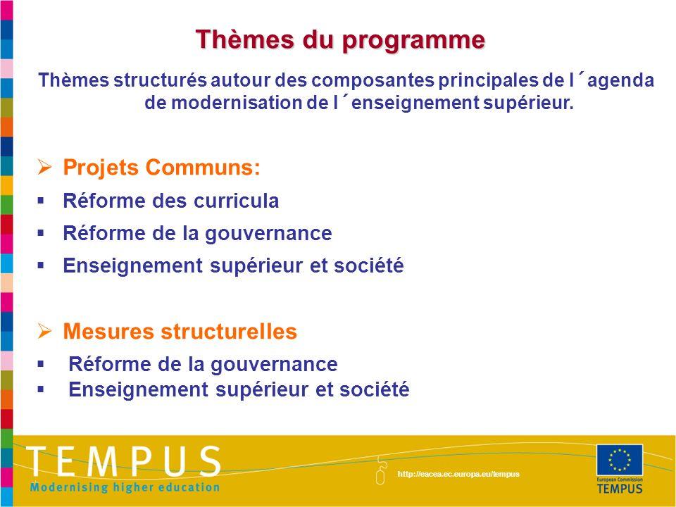 Thèmes du programme Projets Communs: Mesures structurelles