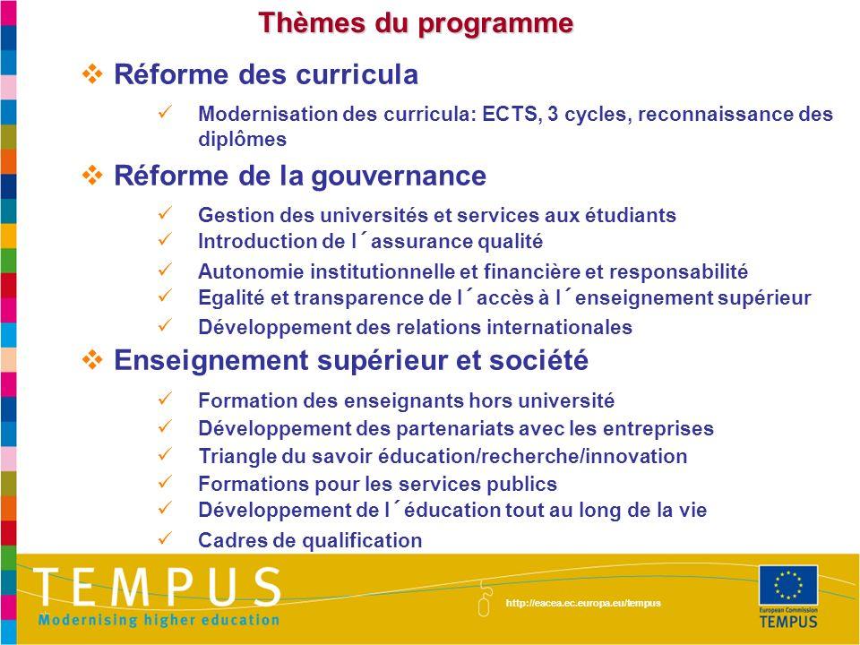 Réforme de la gouvernance