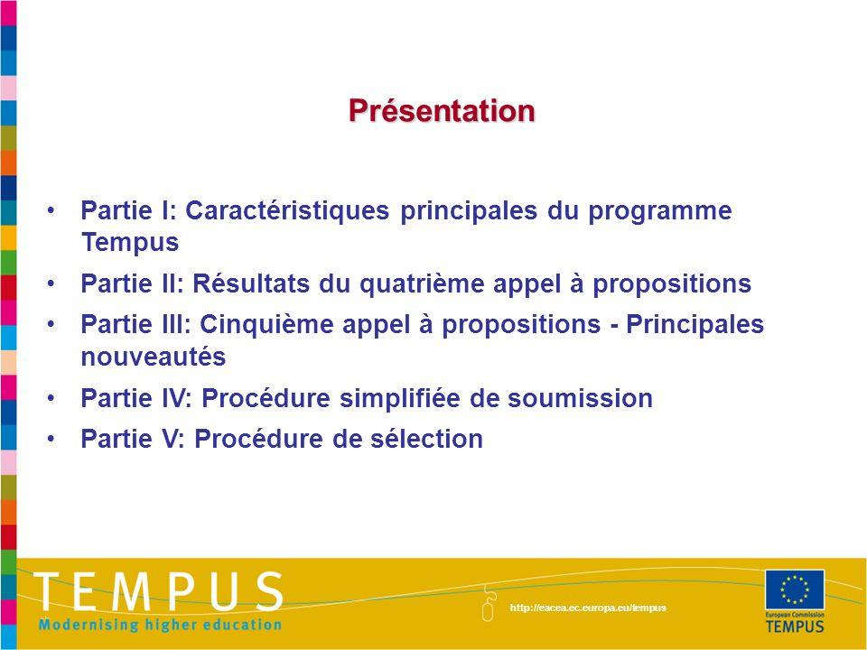 Présentation Partie I: Caractéristiques principales du programme Tempus. Partie II: Résultats du quatrième appel à propositions.
