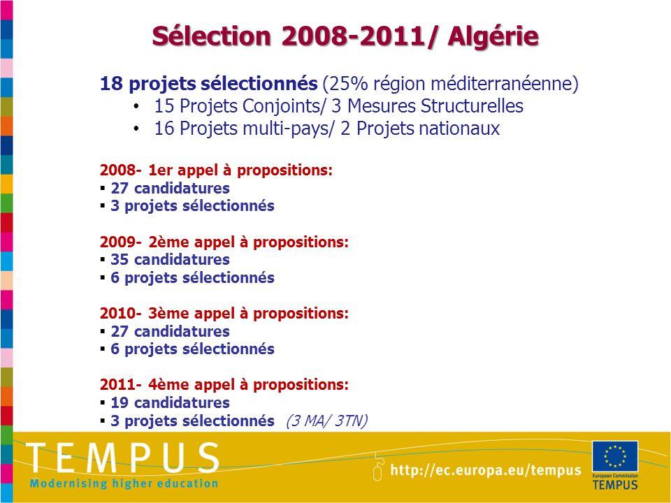Sélection 2008-2011/ Algérie 18 projets sélectionnés (25% région méditerranéenne) 15 Projets Conjoints/ 3 Mesures Structurelles.