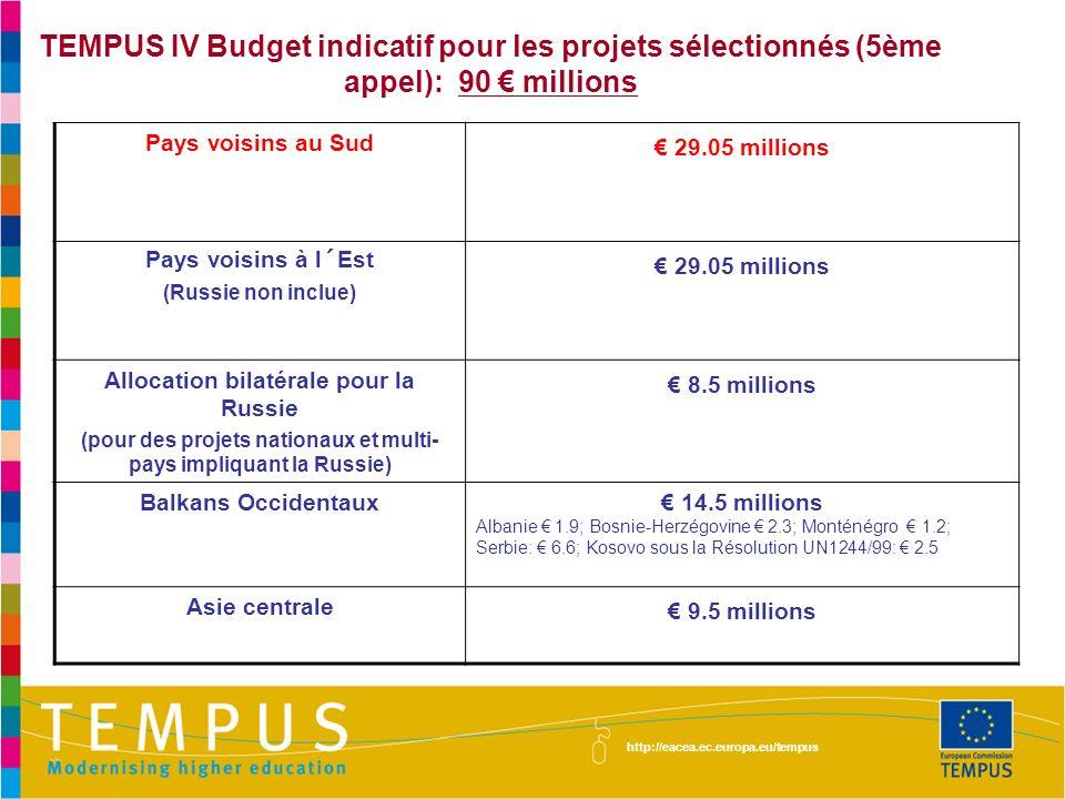 TEMPUS IV Budget indicatif pour les projets sélectionnés (5ème appel): 90 € millions
