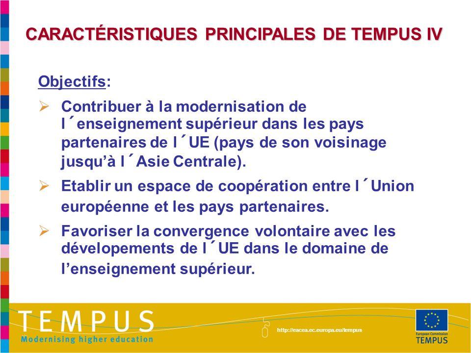 CARACTÉRISTIQUES PRINCIPALES DE TEMPUS IV