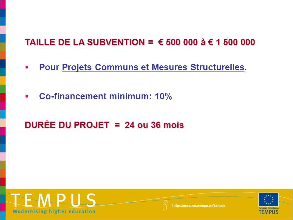 TAILLE DE LA SUBVENTION = € 500 000 à € 1 500 000