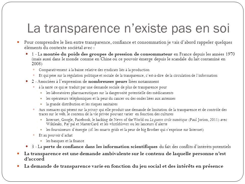 La transparence n'existe pas en soi