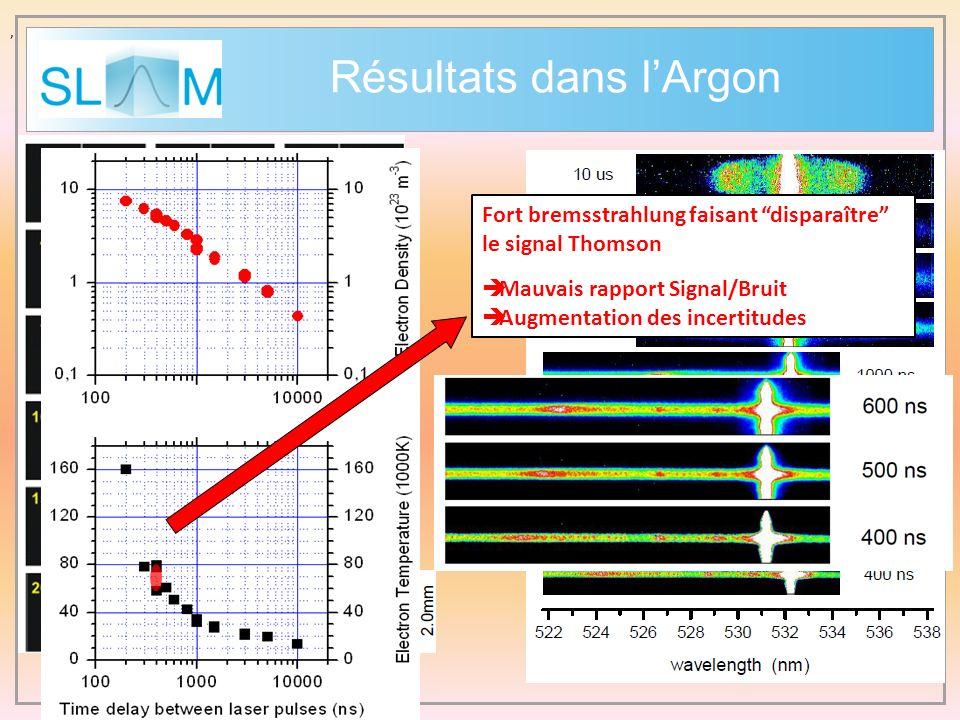 Résultats dans l'Argon