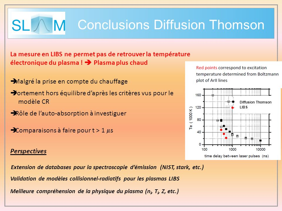 Conclusions Diffusion Thomson