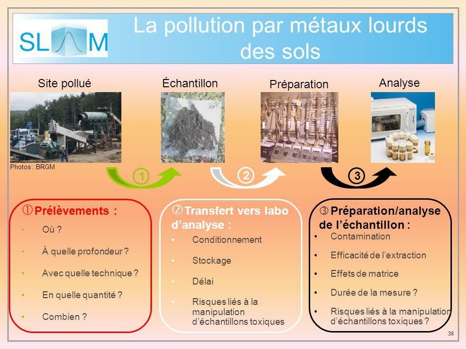 La pollution par métaux lourds des sols