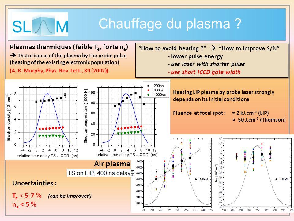 Chauffage du plasma Air plasma