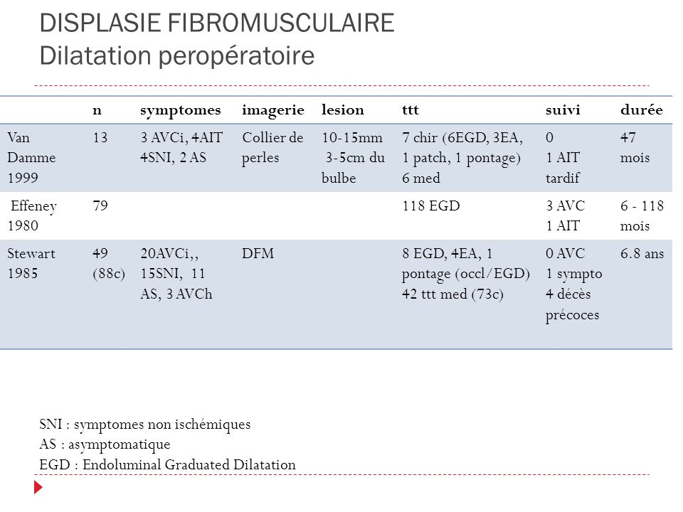 DISPLASIE FIBROMUSCULAIRE Dilatation peropératoire