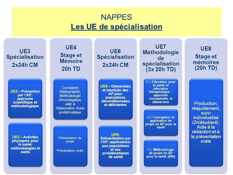 NAPPES Les UE de spécialisation