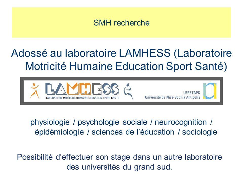 SMH recherche Adossé au laboratoire LAMHESS (Laboratoire Motricité Humaine Education Sport Santé)