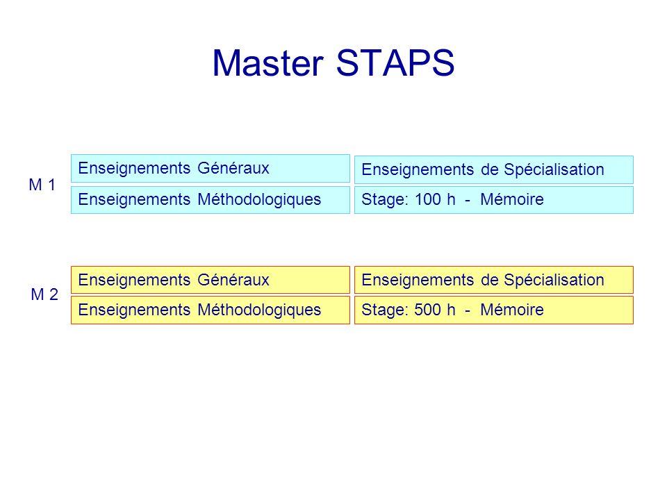Master STAPS Enseignements Généraux Enseignements de Spécialisation