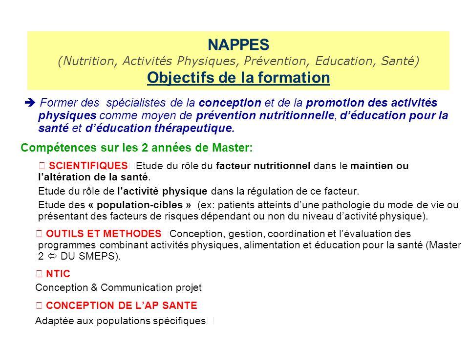 NAPPES (Nutrition, Activités Physiques, Prévention, Education, Santé) Objectifs de la formation