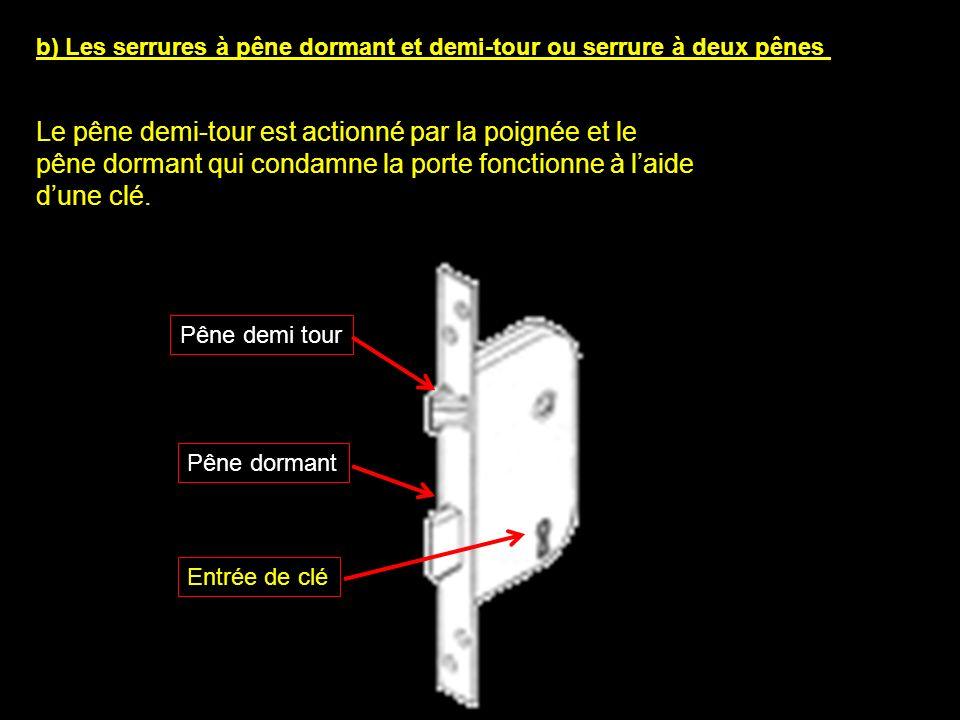 Les serrures ppt video online t l charger for Le dormant d une porte