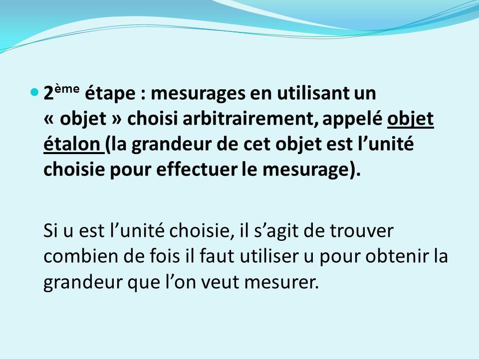 2ème étape : mesurages en utilisant un « objet » choisi arbitrairement, appelé objet étalon (la grandeur de cet objet est l'unité choisie pour effectuer le mesurage).