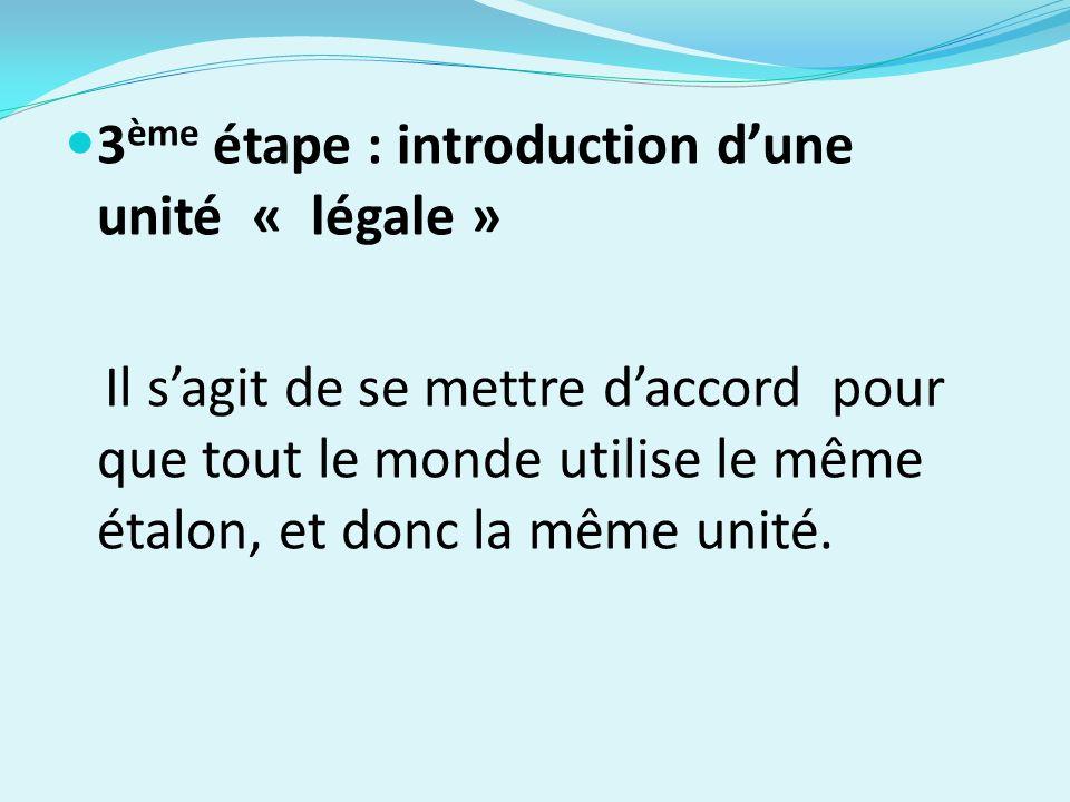 3ème étape : introduction d'une unité « légale »