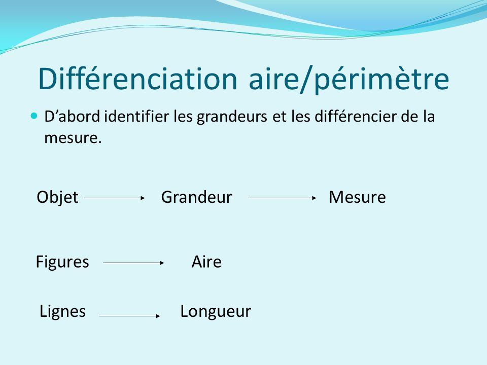 Différenciation aire/périmètre