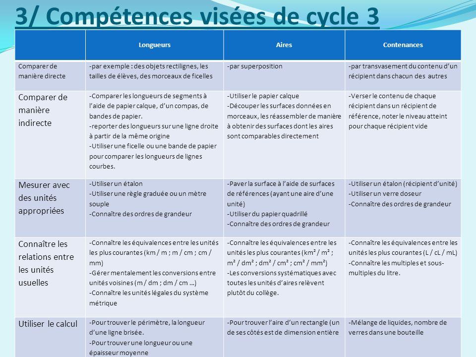 3/ Compétences visées de cycle 3