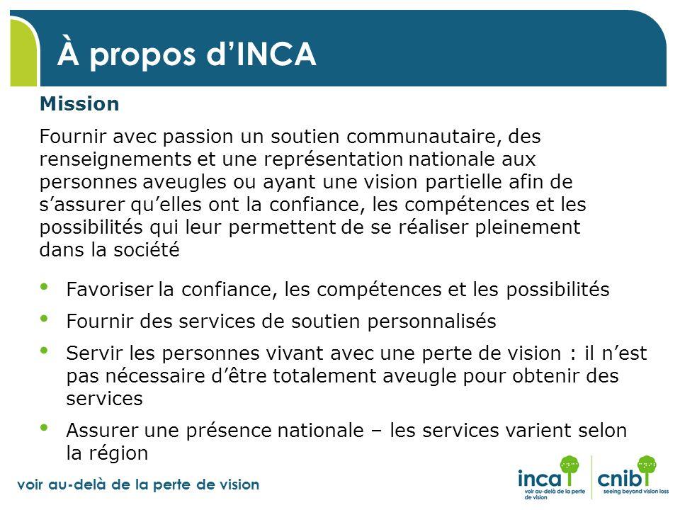 À propos d'INCA