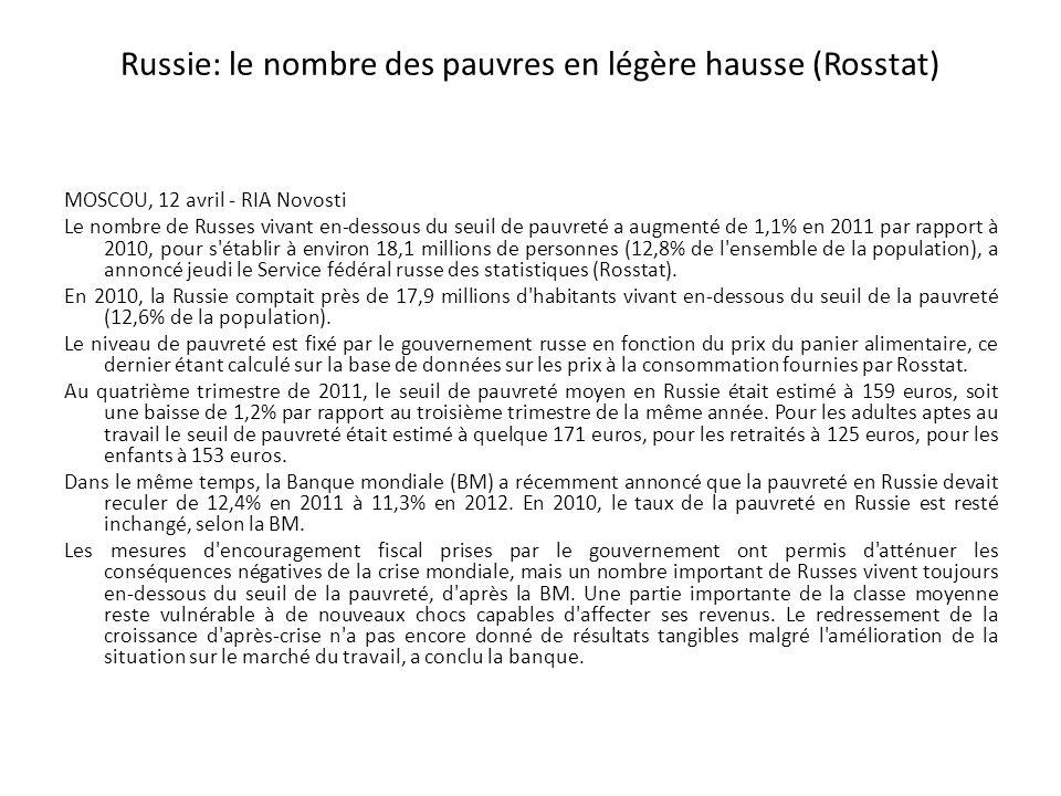 Russie: le nombre des pauvres en légère hausse (Rosstat)